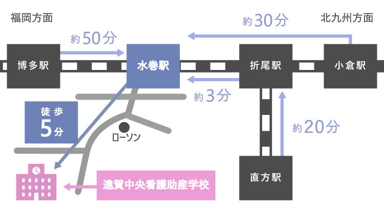 遠賀中央看護助産学校までのMAP